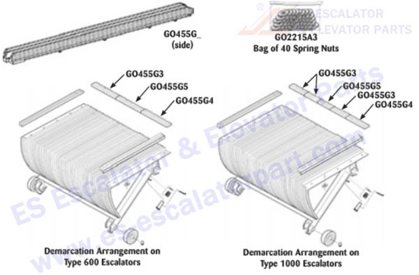 ESOTIS GO455G3 Step Demarcations